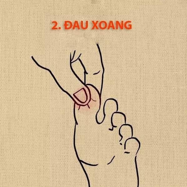 9 mẹo chữa bệnh bấm huyệt không cần dùng thuốc