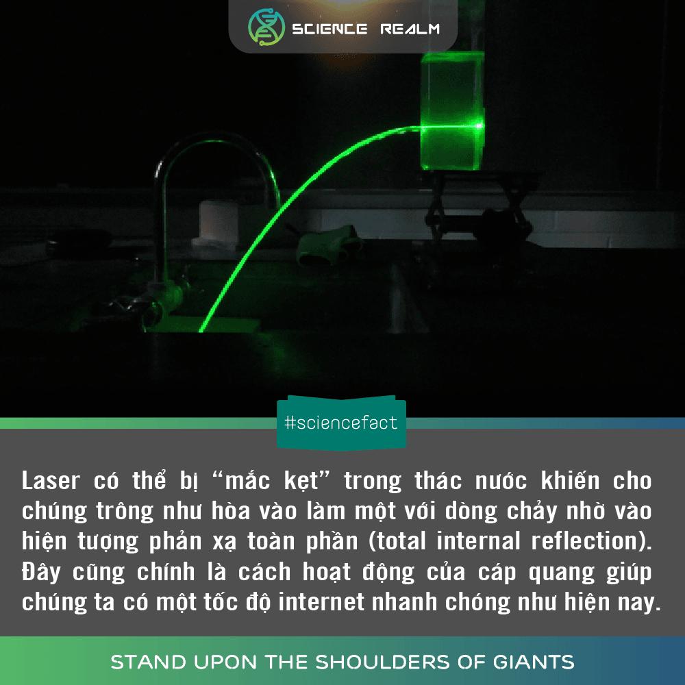 """Laser có thể bị """"mắc kẹt"""" trong thác nước khiến cho chúng trông như hòa vào làm một"""