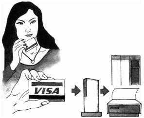 Thế nào là thẻ tín dụng?