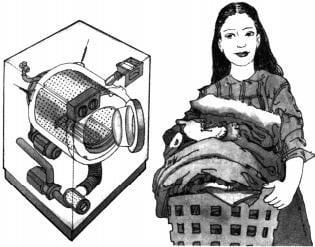 Tại sao máy giặt hoàn toàn tự động lại có thể tự động vận hành?