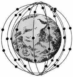 Thế nào là dự án vệ tinh Ir?