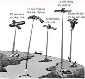Vì sao có thể dùng vệ tinh để trinh sát quân sự?