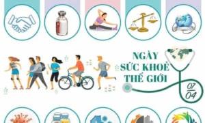 10 vấn đề sức khỏe toàn cầu được quan tâm trong năm 2021